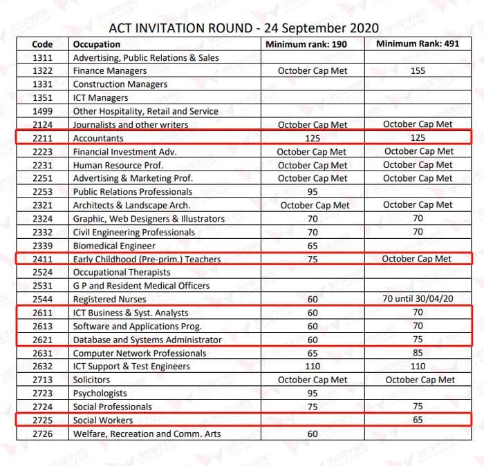 ACT-INVITATION-ROUND