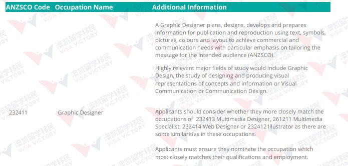 Graphic Designer平面设计师职评要求